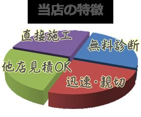 csr-thinking-image
